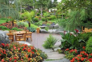 Traditional Deck with Raised beds, Pond, Pathway