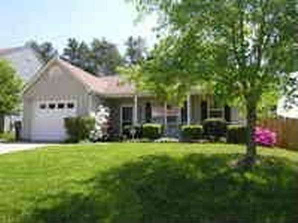 2027 Mallard Woods Pl, Charlotte, NC