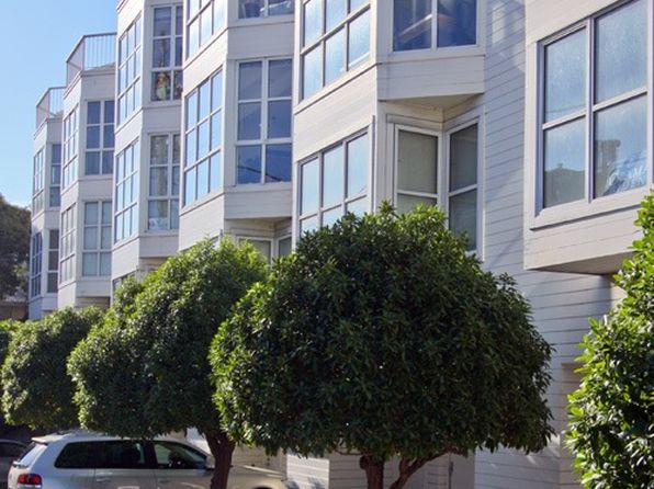 672 Grand View Ave, San Francisco, CA