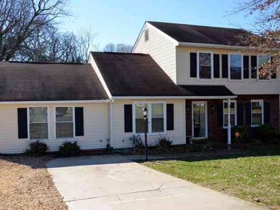 1615 Bickerstaff Rd, Richmond, VA 23231