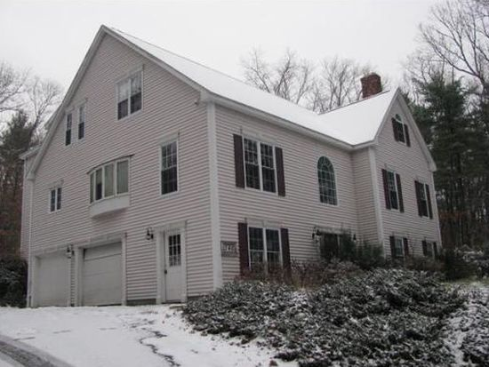 Rooms For Rent In Northbridge Ma