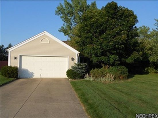 530 Greenside Dr, Painesville, OH 44077