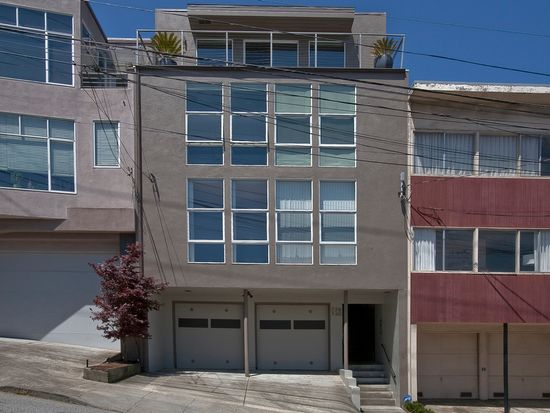 740 Grand View Ave, San Francisco, CA 94114
