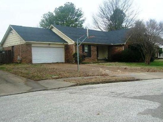 4661 Blandford Dr, Memphis, TN 38141