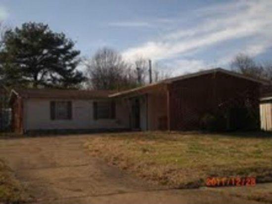 3059 Brookdale St, Memphis, TN 38118