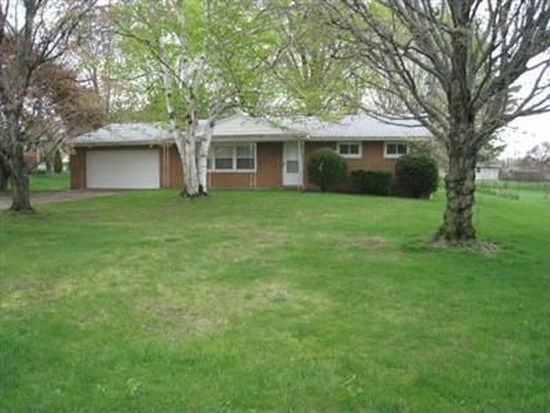 2544 Lombardi Ave SW, Canton, OH 44706