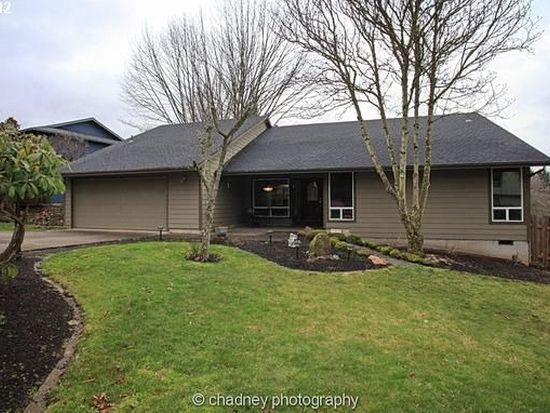 12064 SE 116th Ct, Happy Valley, OR 97086