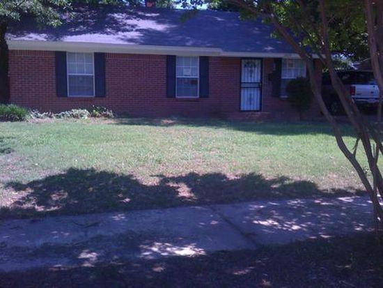 4266 Westover Ave, Memphis, TN 38108