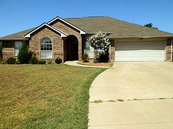 855 Magnolia Ct, Hurst, TX 76053