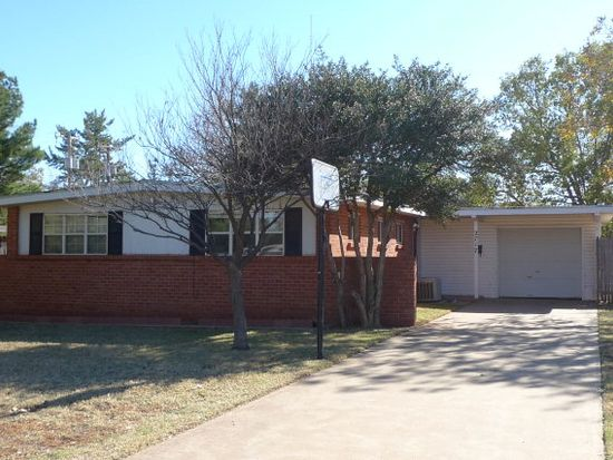 2717 68th St, Lubbock, TX 79413