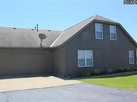 8050 Harbor Creek Dr APT 2903, Mentor On The Lake, OH 44060