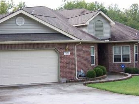 7340 Shalimar Point Way, Knoxville, TN 37918