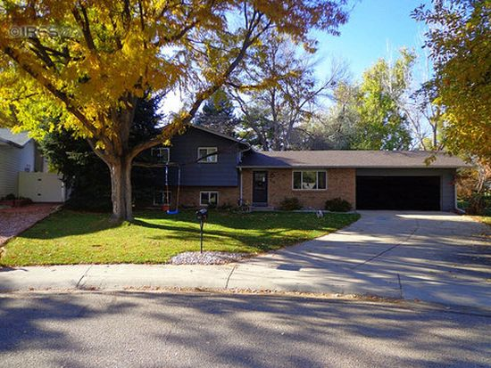 716 Oxford Ln, Fort Collins, CO 80525