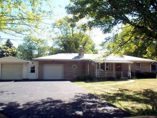 623 Payton Ave, Indianapolis, IN 46219