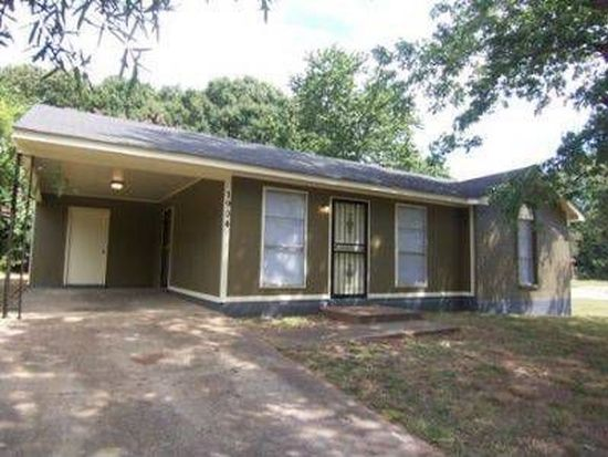 1904 Alta Vista Ave, Memphis, TN 38127