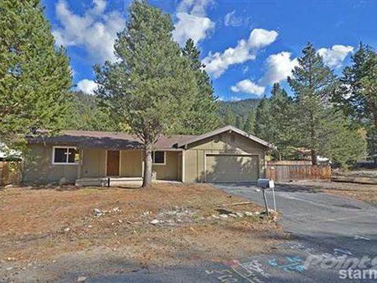 2843 Saint Nick Way, South Lake Tahoe, CA 96150