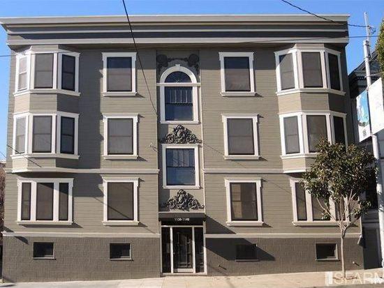 1148 Church St, San Francisco, CA 94114