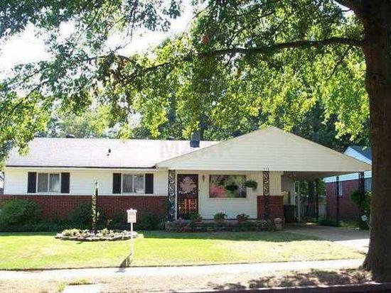416 Mcdermitt Rd, Memphis, TN 38120
