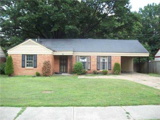 3218 Boxdale St, Memphis, TN 38118