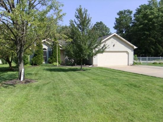 286 Coventry Dr, Painesville, OH 44077