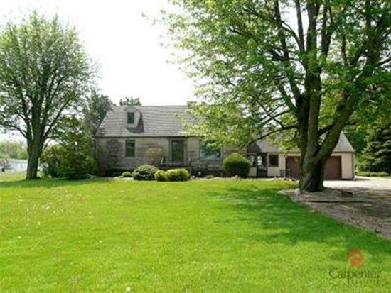 2757 W 38th St, Anderson, IN 46011