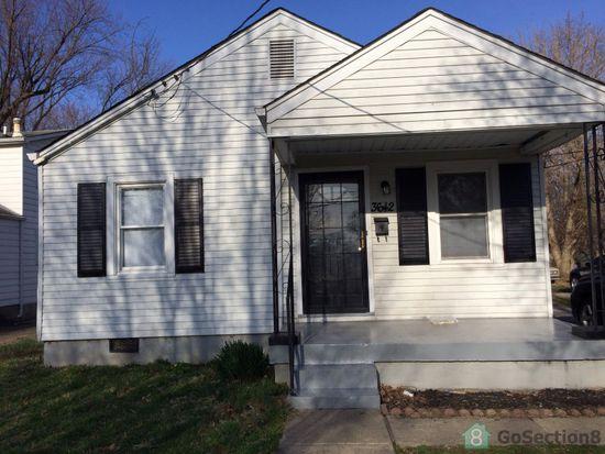 3642 Parthenia Ave, Louisville, KY 40215
