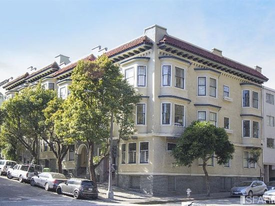 251 Central Ave, San Francisco, CA 94117