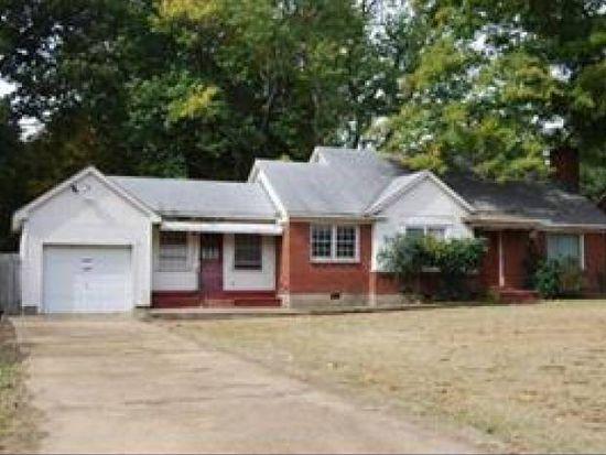 3519 Thomas St, Memphis, TN 38127