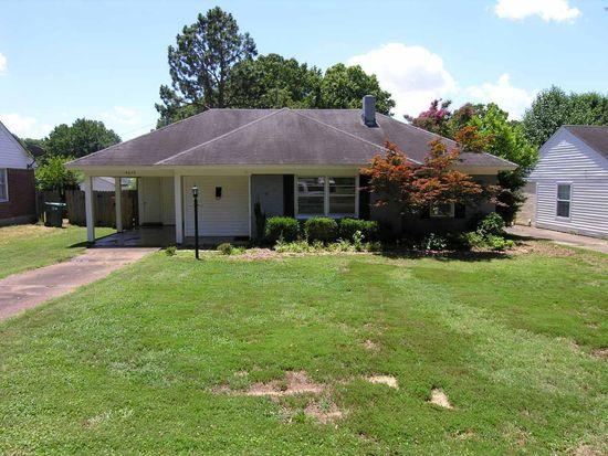 5075 Wingdale Rd, Memphis, TN 38117