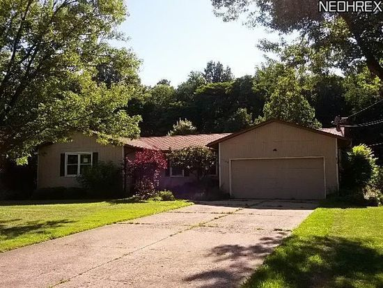 4488 Treeview Dr, Canton, OH 44720