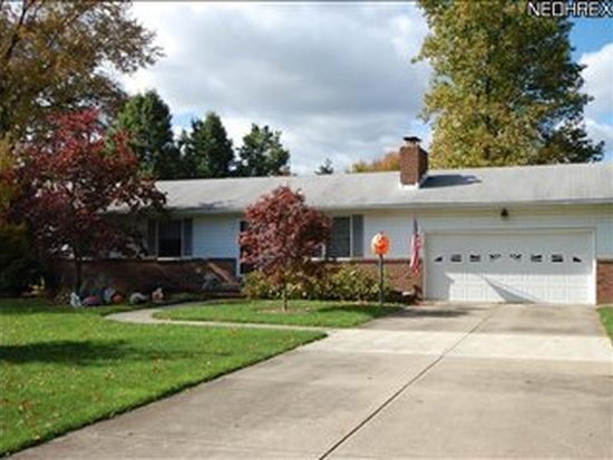 956 Cotswold Dr, Copley, OH 44321