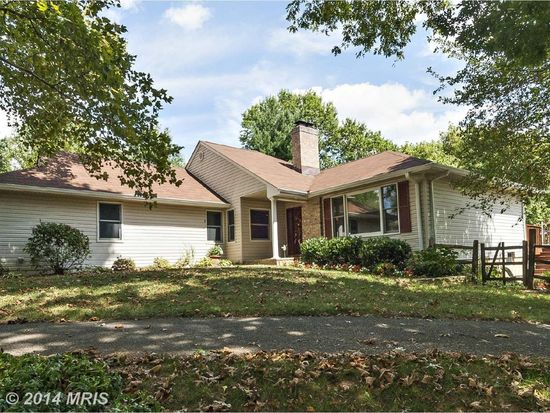 6977 Sunfleck Row, Columbia, MD 21045