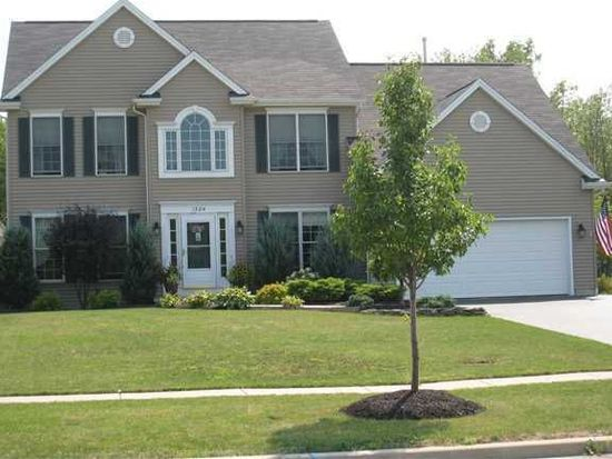 1324 Majestic Woods Dr, Grand Island, NY 14072
