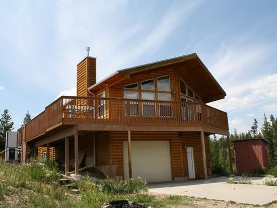 71 County Road 445, Grand Lake, CO 80447
