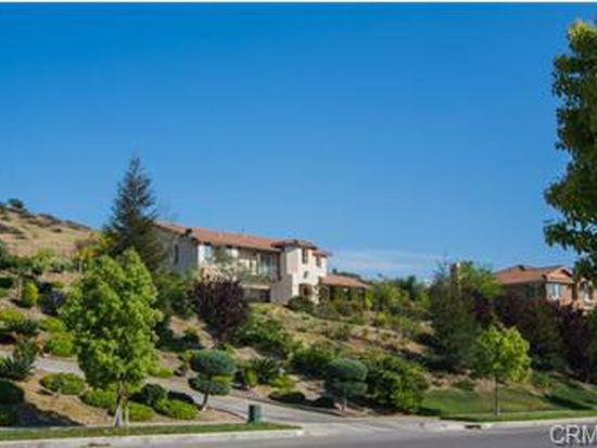 1619 S Wabash Ave, Redlands, CA 92373