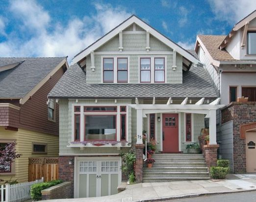 53 Clifford Ter, San Francisco, CA 94117