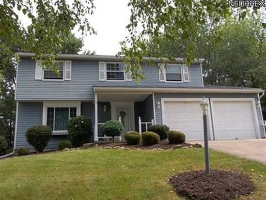 4198 Sunnyview Dr, Uniontown, OH 44685