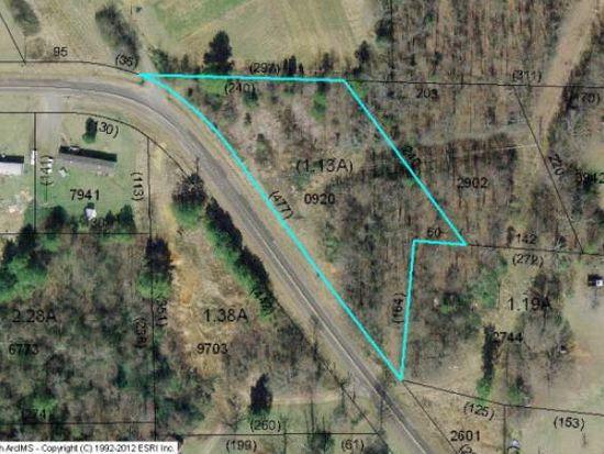 1285 Owen Rd, Lexington, NC 27292
