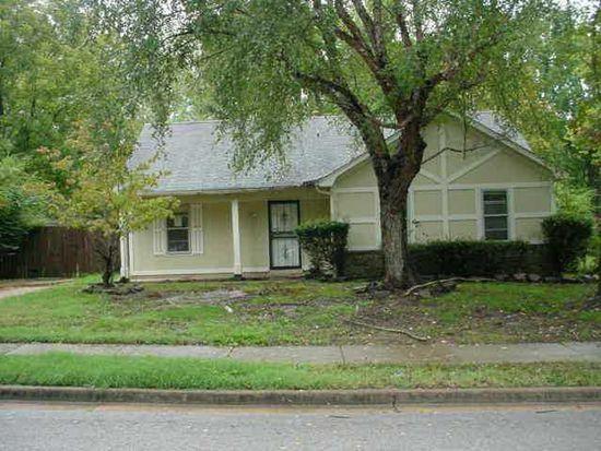 3887 Lowin Cv, Memphis, TN 38128