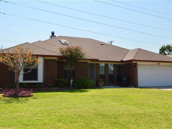 4 bed 2 bath Single Family at 728 California Trl Keller, TX, 76248 is for sale at 264k - 1 of 21