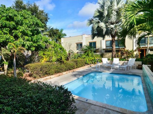 2 bed 2 bath Condo at 2306 1st Ave N St Petersburg, FL, 33713 is for sale at 399k - 1 of 23