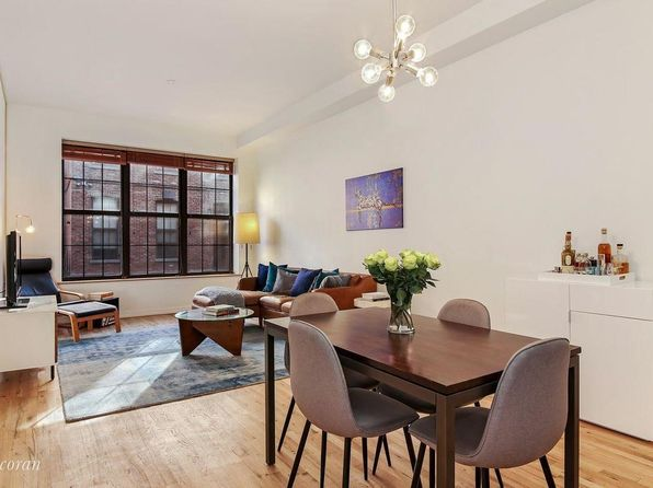2 bed 1 bath Condo at 560 State St Brooklyn, NY, 11217 is for sale at 995k - 1 of 6