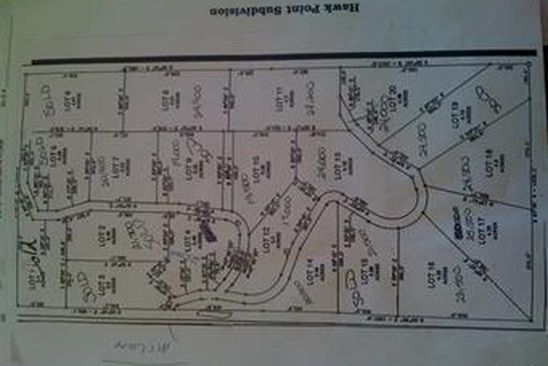0 bed null bath Vacant Land at 0 Hawk Point Subdivision Poplar Bluff, MO, 63901 is for sale at 21k - google static map